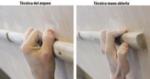Uso correcto de la tabla de dedos